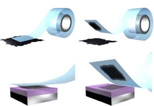 Ilustrasi metode mechanical exfoliation untuk menghasilkan selembar graphene. Lembaran graphene yang didapat dengan metode ini mengantarkan Andre Geim dan Kostya Novoselov memperoleh penghargaan Nobel Fisika tahun 2010. Sumber gambar: iopscience.com