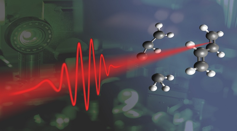 Pinset Optik dan Pulsa Laser: Mainannya Fisikawan Laser