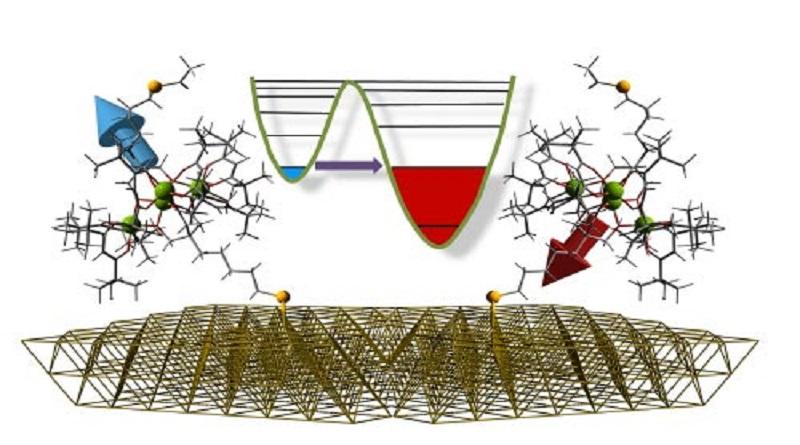 Single-Molecular Magnet: Sebuah Pengantar Ringkas