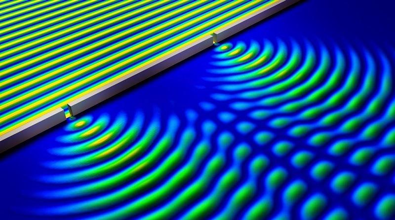Eksperimen Taylor dan Dualitas Gelombang-Partikel pada Cahaya
