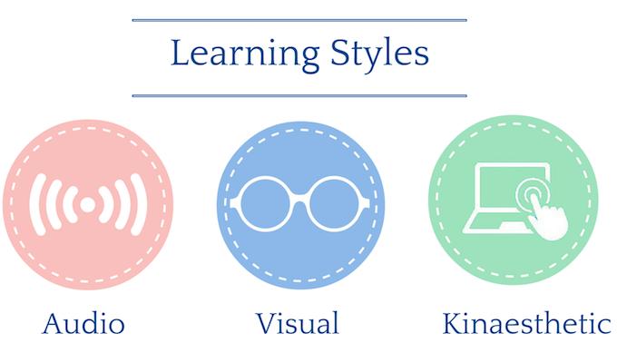 Ayo Mulai Mengenali Gaya Belajar