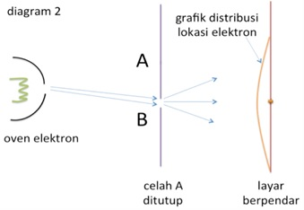 ed01-fisika-2