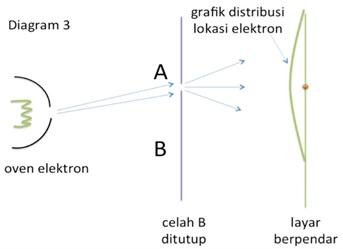ed01-fisika-3