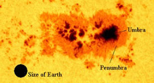 Contoh perbandingan ukuran bintik Matahari dengan Bumi. Bumi digambarkan sebagai bola berwarna hitam. Diameter Bumi sendiri sekitar 12.750 km.