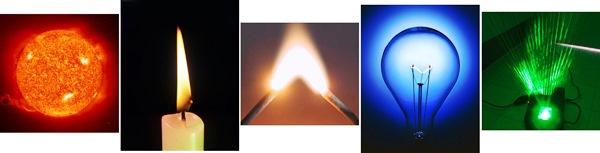 Perjalanan sumber cahaya yang digunakan umat manusia, mulai dari sinar matahari, cahaya lilin, cahaya buatan dari percikan listrik, cahaya dari lampu pijar, dan akhirnya laser.