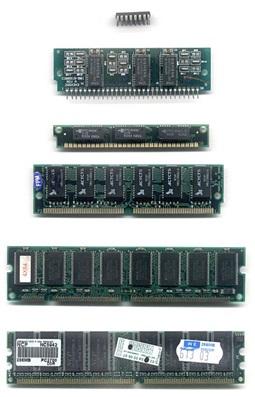 Jenis-jenis RAM yang beredar luas di pasaran. Sumber gambar: http://id.wikipedia.org