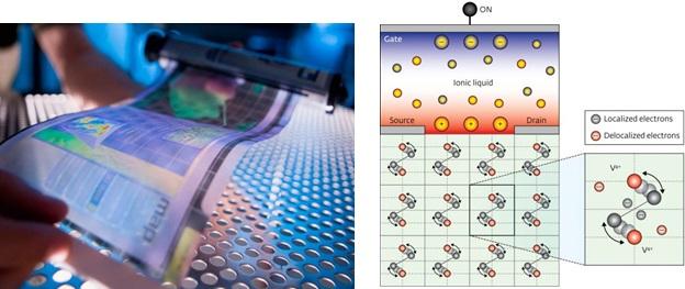 (kiri) Teknologi metal oxide dan graphene yang ditawarkan untuk teknologi RAM di masa depan; (kanan) Proses transisi fase yang terjadi pada material vanadium oksida menyebabkan terjadinya perubahan sifat fisis dalam material tersebut. Sumber gambar (kiri): http://www.poshumanos.com Sumber gambar (kanan): http://www.fyysika.ee