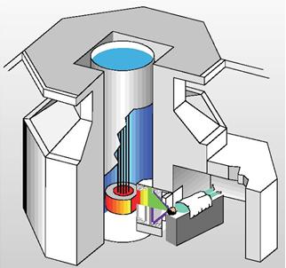 Fasilitas BNCT di Helsinki University Central Hospital, Finlandia yang menggunakan reaktor nuklir sebagai sumber neutron.