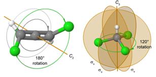 Contoh molekul yang memiliki simetri C2 dan C3 karena setiap molekul tetap identik saat diputar masing-masing sebesar 360∕2 = 180 derajat dan 360∕3 = 120 derajat dari sumbu rotasi.