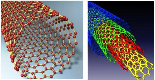 Dua jenis CNT berdasarkan jumlah lembar dinding penyusunnya: single wall carbon nanotubes (SWNT) dan multi wall carbon nanotubes (MWNT).