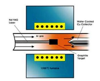 Skema dari metode pencahayaan kuat.