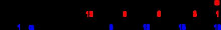 Gambar 1. Penomoran atom karbon (www.en.wikipedia.org/wiki/Fatty_acid.com)