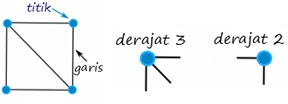 ed29-matematika-2