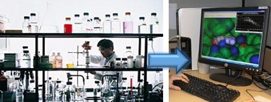 Perkembangan bidang kimia dari percobaan di laboratorium (wet chemistry) ke simulasi computer (dry chemistry).