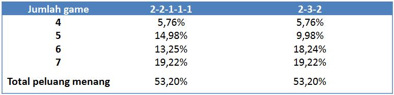 ed32-matematika-2