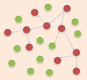 Ilustrasi satu penyakit infeksi dengan R0 = 2.